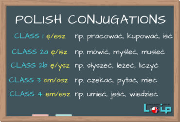 The classification of Polish verbs (conjugations)