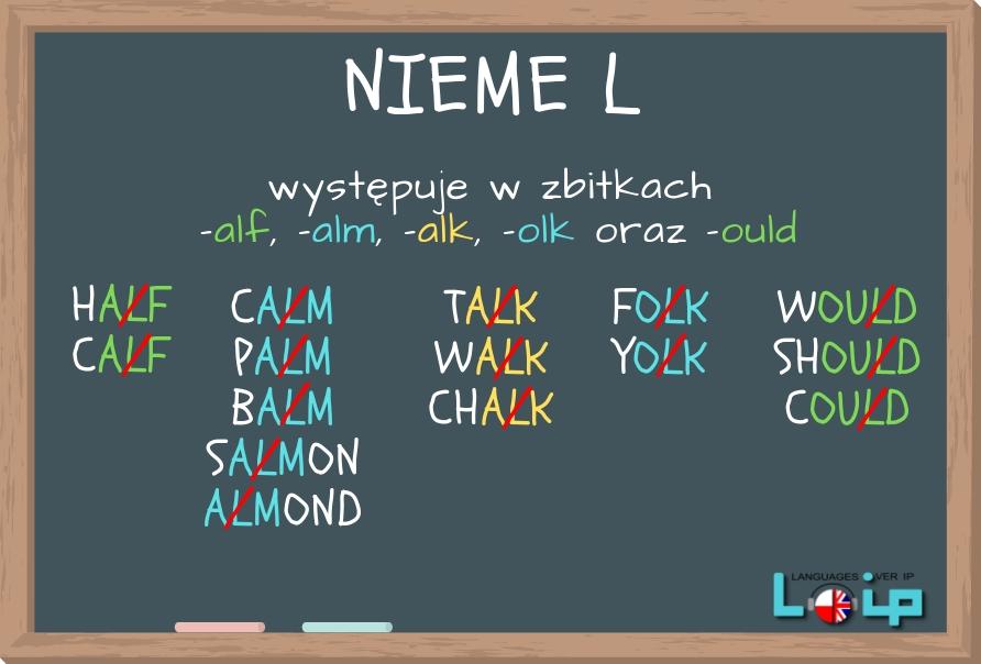 Sprawdź, czy poprawnie wymawiasz te słowa, w których mamy nieme L. EFL Angielski z LOIP.