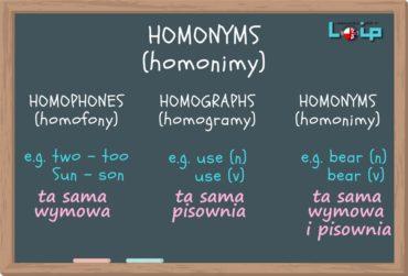 Homonimy – homofony, homogramy i homonimy w nauce języka angielskiego