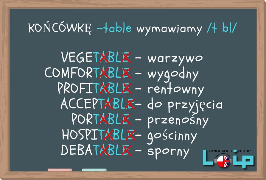 Jak wymawiać nieakcentowaną końcówkę-table ( np. comfortable) English pronunciation angielski z LOIP