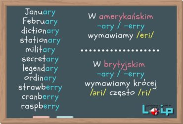 Brytyjska i amerykańska wymowa – słowa zakończone na -ary lub -erry