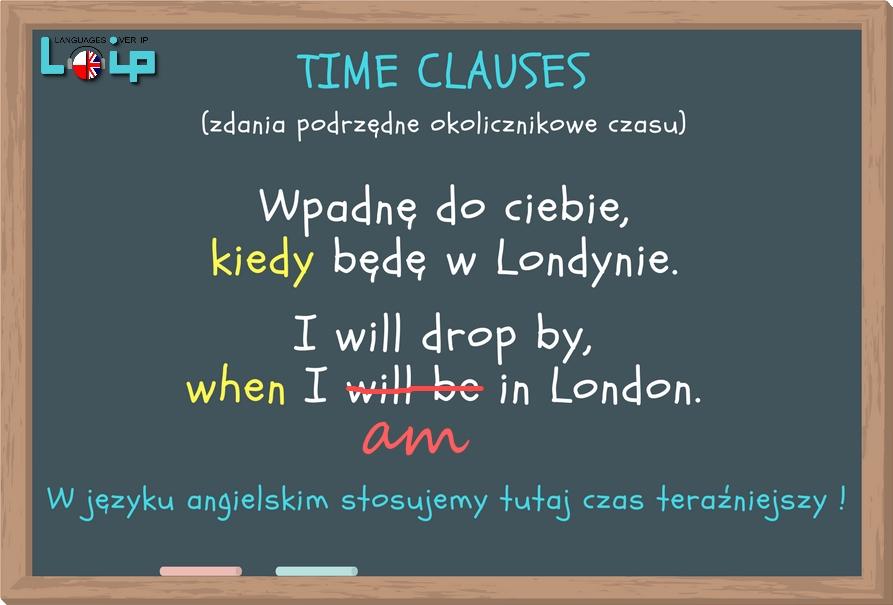 future time clauses zdania podrzędne okolicznikowe czasu przyszłego angieslki z LOIP