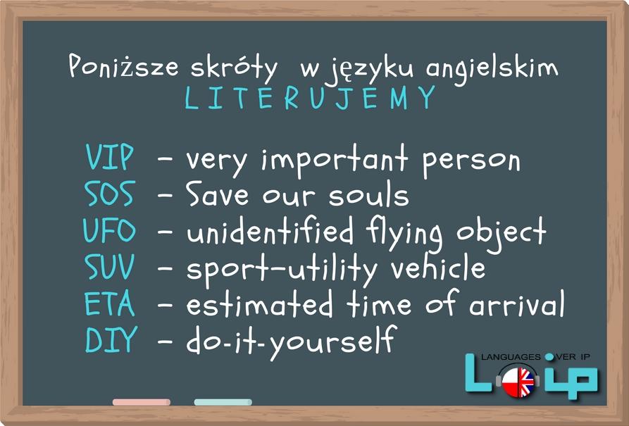 Jak wymawiać skrótowce, literowce i głoskowce (acronyms) angielski z Loip