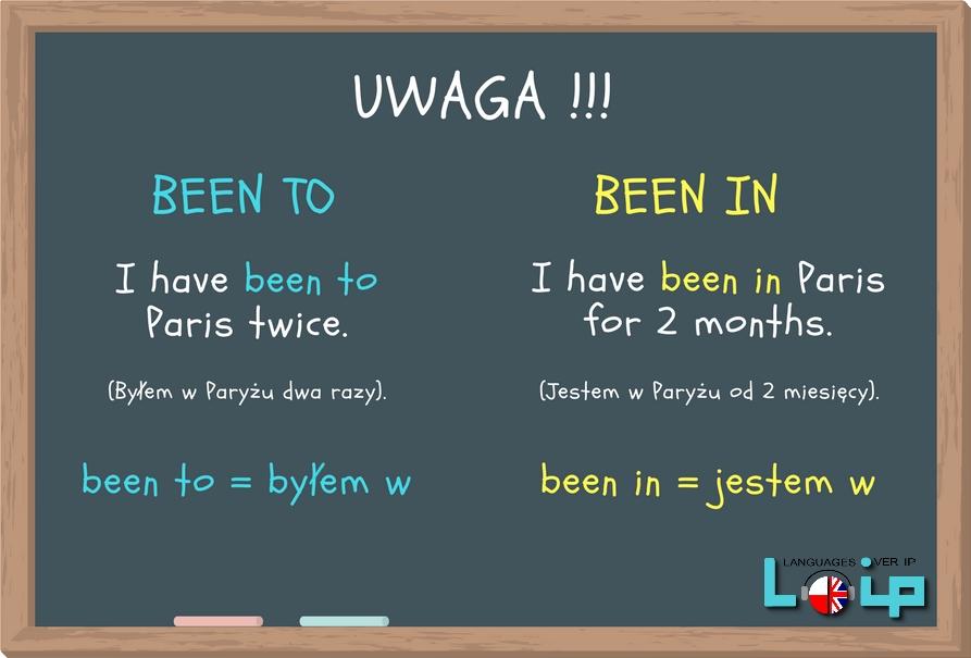 Różnica pomiędzy been to & been in (difference) angielski z Loip