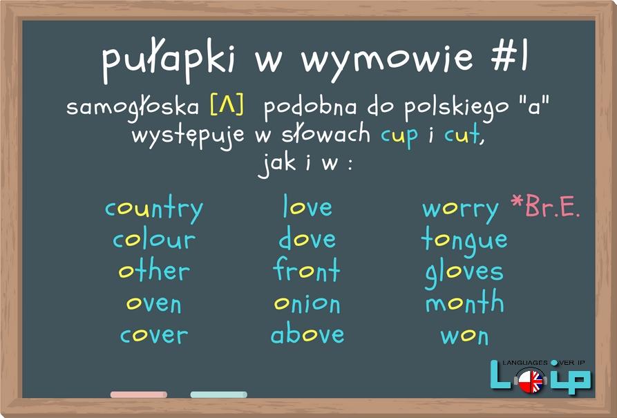 Pułapki w wymowie (English pronunciation) wyrazy błędnie wymawiane angielski z Loip