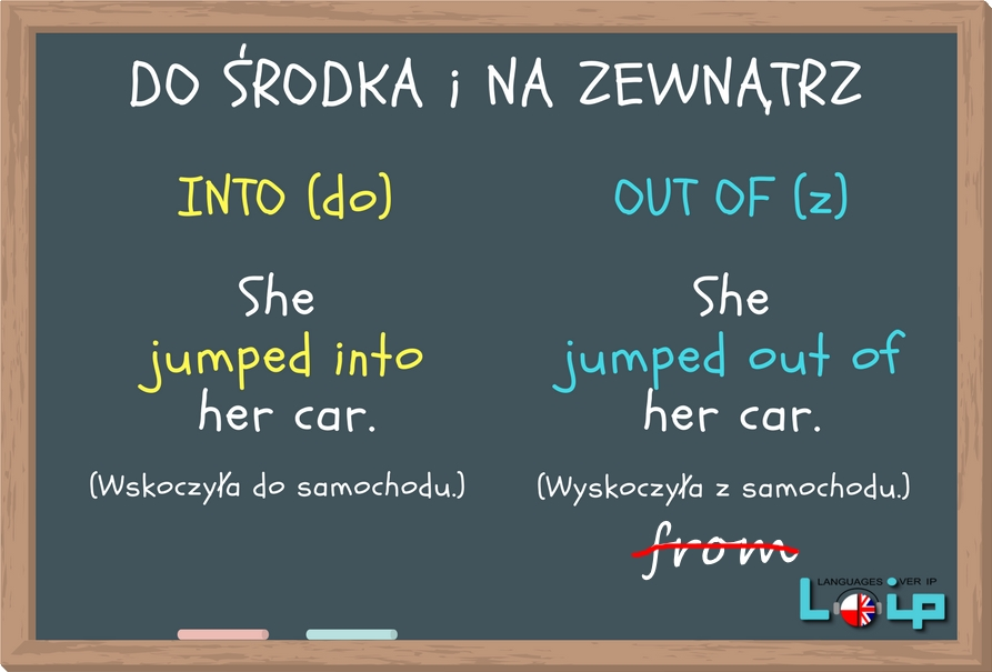 Do środka i na zewnątrz - INTO, OUT OF