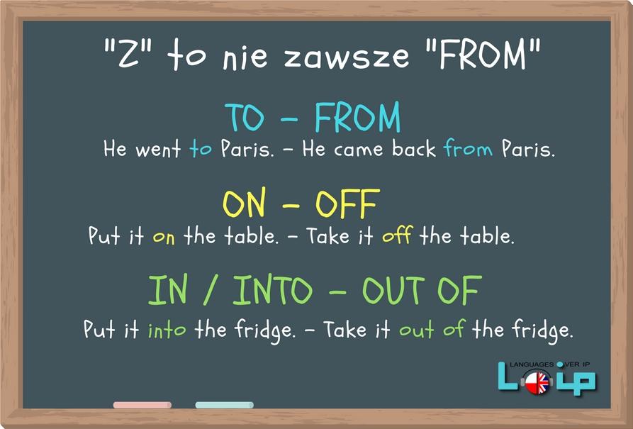 Przyimek ruchu Z to nie zawsze FROM - czasami to OFF lub OUT OF
