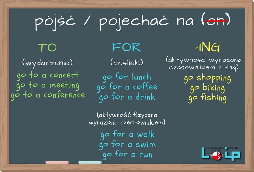 Czasownik GO i jego przyimki (to, on, for) (GO and its prepositions) angielski z Loip