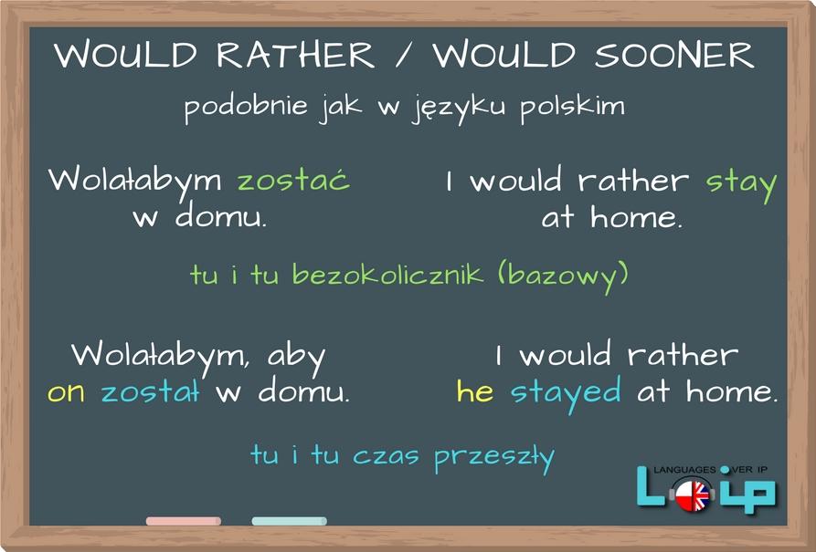WOULD RATHER (WOULD SOONER) konstrukcja podobna do polskiej WOLAŁBYM (raczej) angieslki z Loip