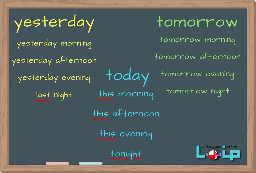 Pory dnia (parts of a day) wczoraj, dzisiaj i jutro - angielski z LOIP