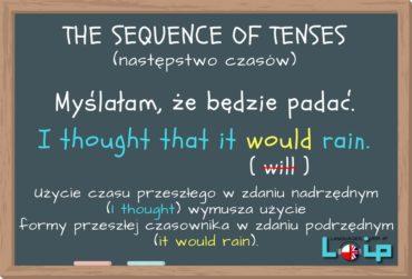 Następstwo czasów w angielskim (sequence of tenses)