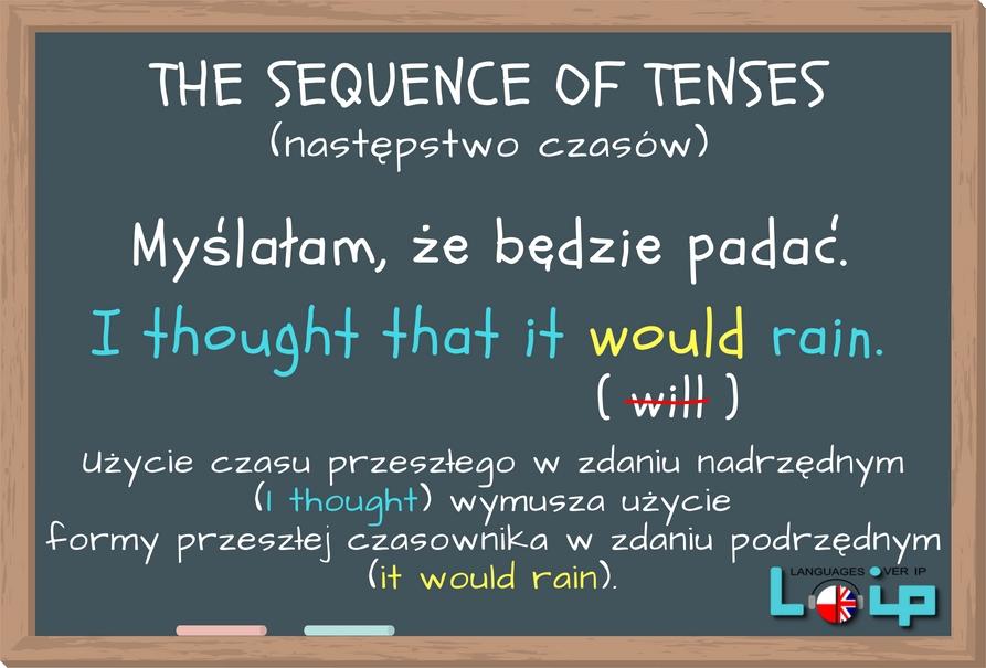 The sequence of tenses in English ( następstwo czasów w angielskim) angielski z LOIP