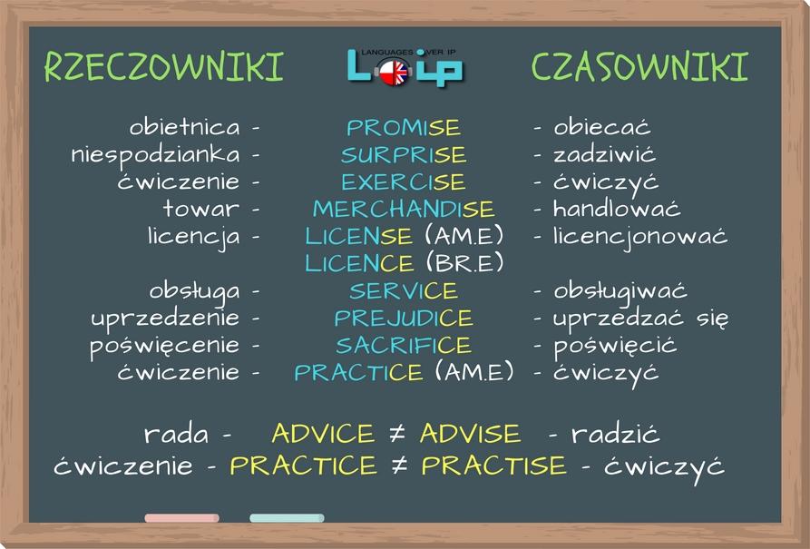 Advice czy advise? Practice czy practise? Która pisownia jest poprawna? Sprawdź, na czym polega różnica. EFL Angielski z LOIP.