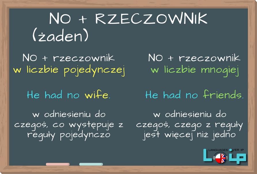 """No (w znaczeniu """"żaden"""") występuje z rzeczownikiem. Poznaj konstrukcje, w których występuje NO. Angielski z LOIP"""