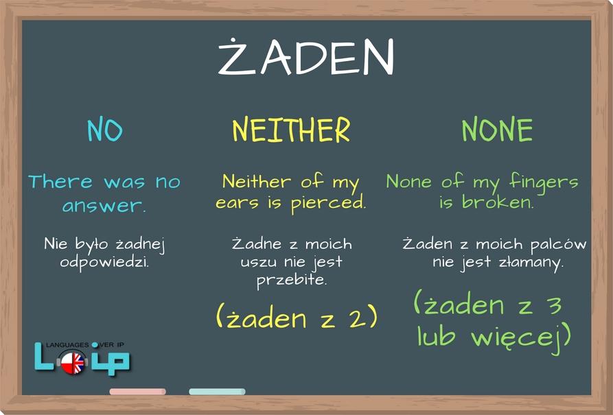 NO, NONE i NEITHER to odpowiedniki polskiego zaimka ŻADEN. Pozostaje pytanie: kiedy stosujemy który? Angielski z LOIP