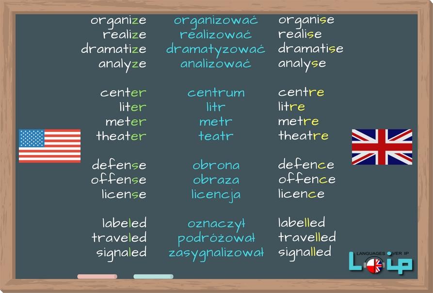 Amerykański i brytyjski to dwie główne odmiany języka angielskiego. Różnice między odmianami zauważymy w pisowni, wymowie, gramatyce, jak i leksyce. Poznaj różnice w pisowni kilku najpopularniejszych słów. EFL Angielski z LOIP.