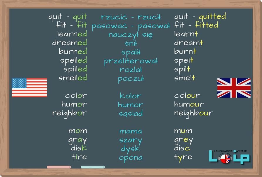 Amerykański i brytyjski to dwie główne odmiany języka angielskiego. Różnice między odmianami zauważymy w pisowni, wymowie, gramatyce, jak i leksyce. Poznaj różnice w pisowni kilku najpopularniejszych słów. EFL Angielski z LOIP. #2