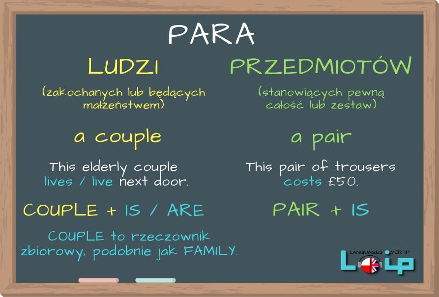 Sprawdź, kiedy stosujemy rzeczownik couple, a kiedy pair. Poznaj kilka zasad dotyczących rzeczowników zbiorowych (collective nouns). EFL Angielski z LOIP.