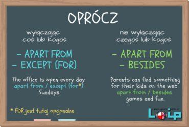 Sprawdź, czy poprawnie stosujesz angielskie odpowiedniki polskiego przyimka OPRÓCZ, tj. apart from, except (for) i besides. EFL Angielski z Loip.