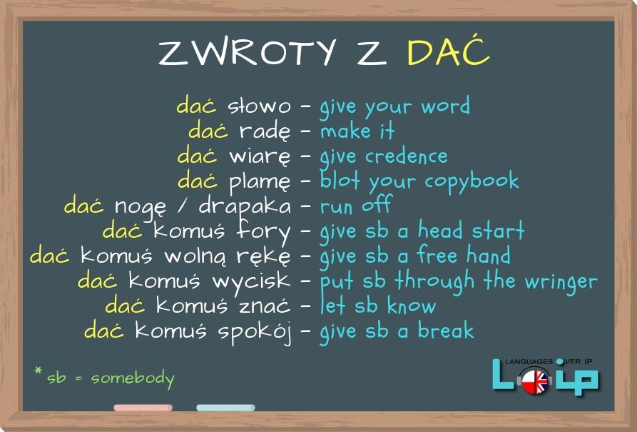 Sprawdź, czy poprawnie stosujesz angielskie odpowiedniki 10 polskich kolokacji z czasownikiem DAĆ. EFL Angielski z LOIP.