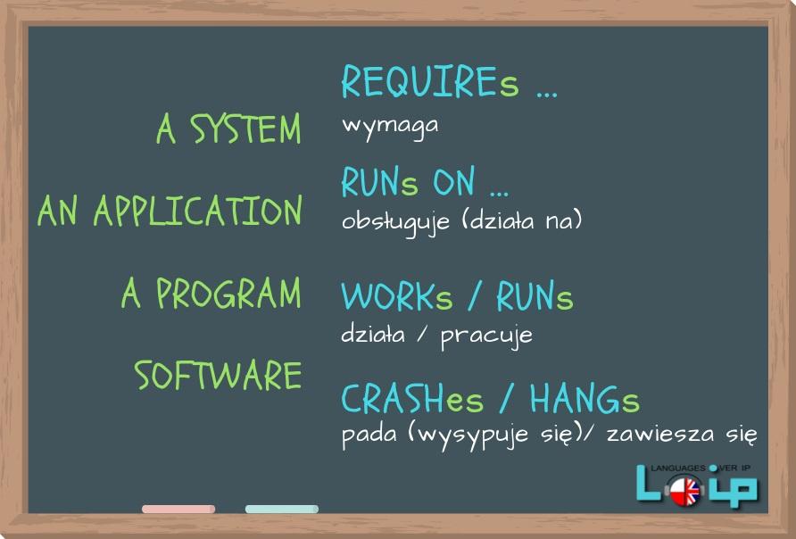 Dzisiaj kilka zwrotów  z branży IT.  Czasowniki, które występują z takimi rzeczownikami jak system, aplikacja czy oprogramowanie. LOIP angielski online.