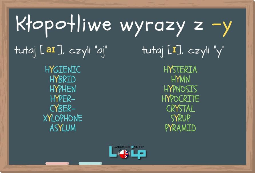 """Kłopotliwe wyrazy z literą """"y"""". Sprawdź, czy poprawnie je wymawiasz. LOIP angielski online."""
