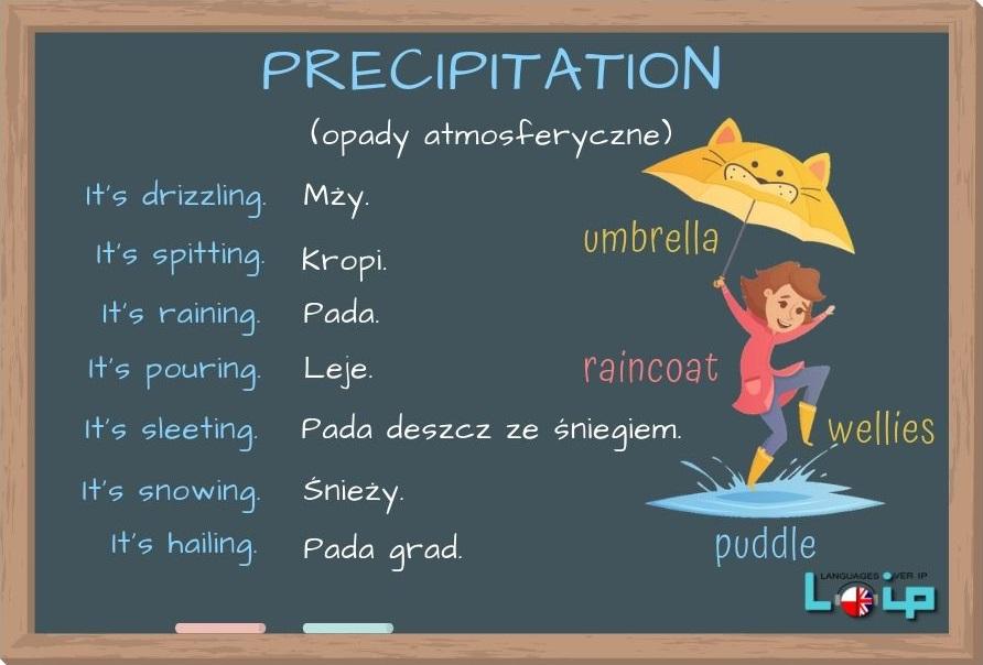 Precipitation_vocabulary_lesson_by_LOIP