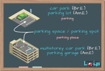 Angielski w podróży: o parkingach i parkowaniu