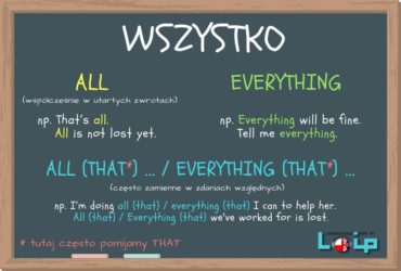 All_everything_LOIP_angielski_polski_online