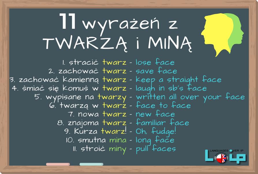 Kolokacje_twarz_face_Loip_angielski_polski_online_lekcje_kursy