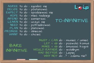 Infinitive czy gerund? cz.1 Czasowniki i zwroty występujące z bezokolicznikiem