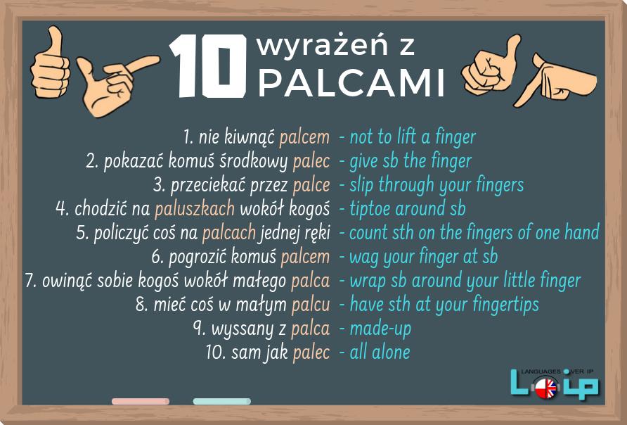 Kolokacje z rzeczownikiem palec- LOIP angielski online