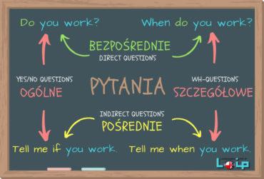 Podstawowe typy zdań pytajnych w angielskim (questions)