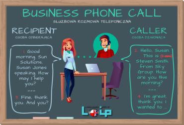 Służbowa rozmowa telefoniczna – lista 48 zwrotów